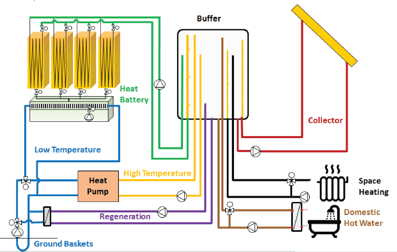 Warmtebatterij_CREATE